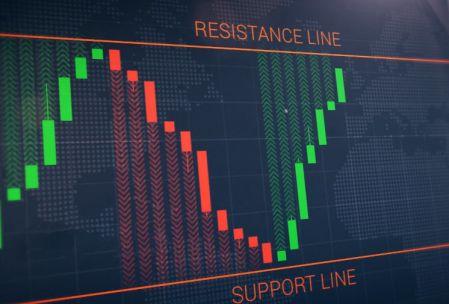 Estrategia de línea de rebote en la plataforma Olymp Trade